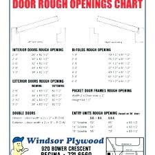 closet door rough opening double door rough opening door gallery interior rough opening chart original sizes closet door rough opening