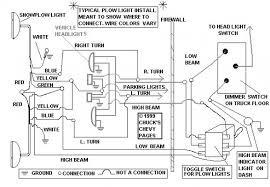 meyers plow wiring diagram Arctic Snow Plow Wiring Diagram wiring diagram for arctic snow plow wiring diagrams arctic snow plow wiring schematic