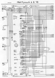 64 plymouth fury wiring harness wiring diagrams value 64 plymouth fury wiring harness wiring diagrams second 64 plymouth fury wiring harness
