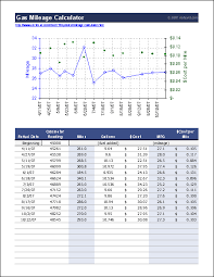 Truck Mileage Chart Gas Mileage Log And Mileage Calculator For Excel