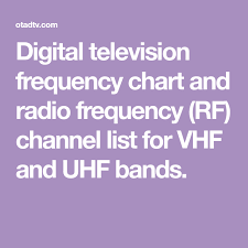 Digital Television Frequency Chart And Radio Frequency Rf