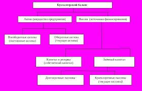 Отчет по практике гостиничный сервис список литературы Отчёт по практике на примере гостиницы Малахит multiwrok org