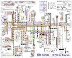 1995 kawasaki klr650 wiring diagram circuit learning klr is assembled around a 651cc 5 speed liquid cooled electric start dohc 4 valve engine check out this 1995 kawasaki klr650 wiring diagram