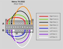 gm radio wiring harness gmc wiring diagrams for diy car repairs gm radio wiring diagram at 2002 Gm Wiring Harness Diagram