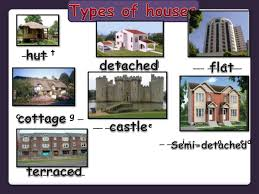 different types of houses types houses powerpoint house plans 78086