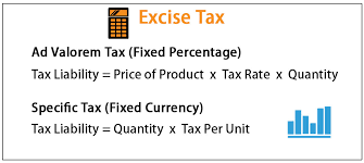Excise Tax Definition Types Examples To Calculate