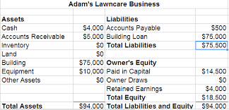 simple balance sheet example how to create a projected balance sheet for a startup projectionhub