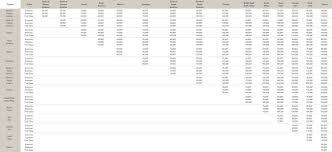 Star Chart Redeem Code Avianca Lifemiles Award Chart And Redemption Basics One