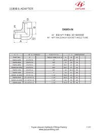 China Custom Npt Male Tube Fittings Manufacturers Suppliers