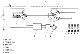 samurai ignition wiring diagram wiring diagram sch suzuki samurai distributor wiring wiring diagram used samurai ignition wiring diagram