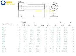 Hex Cap Screw Size Chart Socket Head Cap Screws Dimensions Thenativecreative Co