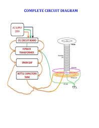 tesla coil thesis tesla coil wiring diagram 36 complete circuit diagram