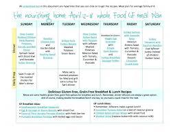 Bi Weekly Meal Planner Template Weekly Meal Planning Template Bi Menu Planner Puntogov Co