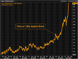 Sovereign Bonds Stretched To The Limit Seeking Alpha
