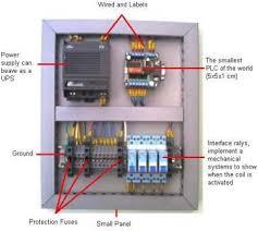 plc panel wiring elec eng world Plc Wiring Diagram plc panel wiring plc wiring diagrams pdf