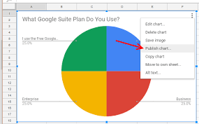 How To Edit A Pie Chart In Google Docs Embedding A Live Google Sheet Graph That Updates Every 30