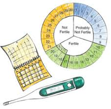 Fertility Awareness From Birth Control Comparison Info
