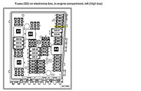 2013 vw pat fuse diagram wiring diagrams best fuse box on volkswagen passat wiring library 2013 vw jetta fuse box diagram 2001 vw pat