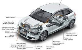 Image Battery Some Cars Are Entirely Driven By An Electric Motor Others Like The Audi A1 Etron Concept Use Hybrid Design With Combination Of An Electric Motor And Plugincarscom Thoughts About Electric Vehicle Motors Plugincarscom