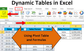 Well Control Formulas Charts And Tables Free Download Dynamic Tables In Excel Using Pivot Table And Formulas
