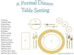 informal dining table setting. semi-formal place setting | formal table informal dining e