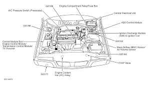 diagram for 1999 volvo v70 engine wiring diagram user 1999 volvo v70 engine diagram wiring diagram expert 1999 volvo v70 engine diagram 1998 volvo engine