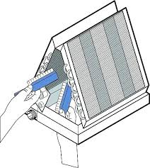 home ac condenser replacement cost. Interesting Condenser Ac Condenser Fan Motor Replacement Cost  Home  To Home Ac Condenser Replacement Cost D