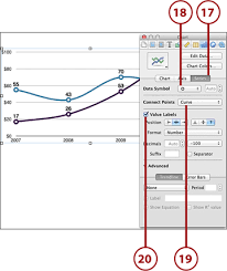 Creating Line Graphs Creating Charts In Pages For The Mac