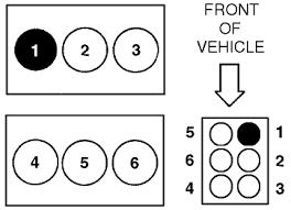 solved firing order diagram ford taurus v fixya firing order for a 2004 ford taurus