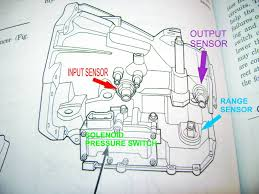 even this johnboy can diagnose 2001 chrysler voyager first off i am not a mechanic i am honestly not even very mechanically inclined this is just a page of information that help you