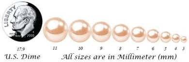Pearl Size Chart Actual Size Sizing Charts Its Pearl Time