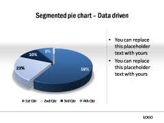 3 Ideas To Improve Pie Chart In Powerpoint