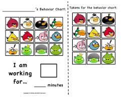 Angry Birds Behavior Chart Angry Birds Token Behavior Chart