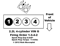 cylinder vin g firing order beretta cavalier corsica ricks 2 2 4 cylinder vin g firing order beretta cavalier corsica