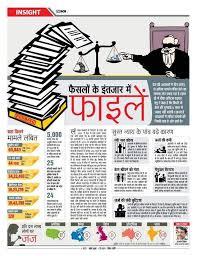 essay archives lawpreparation law preparation justice delayed is justice denied