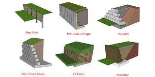 retaining walls types retaining wall