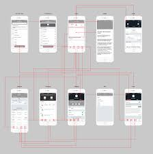Mobile First Design Examples 40 Best Mobile App And Website Wireframe Examples For