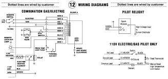 rv holding tank sensor wiring diagram various information and National RV Wiring Diagram rv holding tank sensor wiring diagram wonderful atwood water heater troubleshooting 12 incredible