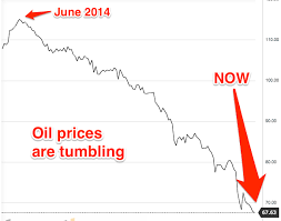 Oil Crashed To A 5 Year Low Overnight Business Insider