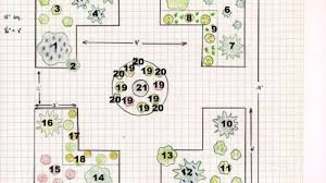 design plan for a simple formal herb garden