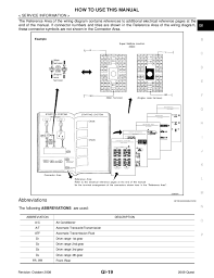 1996 nissan quest wiring diagram the is wiring diagram g9