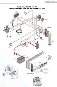 chrysler distributor wiring diagram mastertech marine chrysler force outboard wiring diagrams chrysler 70 135 hp magnapower motorola cd ignition alternator