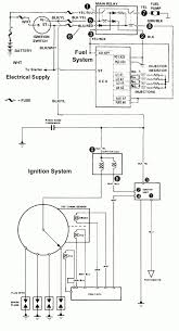 honda civic ignition wiring diagram wiring diagram 1998 honda civic door wiring diagram and hernes