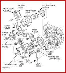 2005 honda accord hybrid timing belt replacement cost archives rhcharlesdumasforcongress 2004 honda pilot timing belt