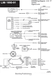 wiring diagram l98 engine 1985 1991 (gfcv) tech bentley 1991 camaro stereo wiring diagram l98 engine wiring diagrams 1990 1991