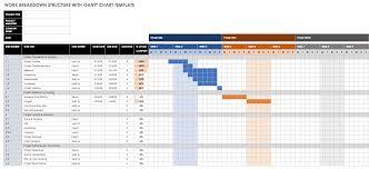 040 Ic Wbs With Gantt Chart Template Work Breakdown