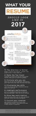 Resume Tips What Your Resume Should Look Like In 2017 Polish