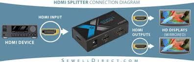 sewell 1x2 hdmi splitter usb power option sewelldirect com hdmi splitter diagram