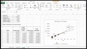 Cost Volume Profit Chart Excel Cvp Analysis And Charting Using Excel Demonstration