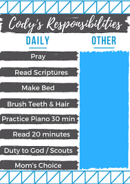 Top Names Of God Chart Printable Suzannes Blog
